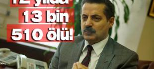 Çalışma Bakanı Çelik o rakamı açıkladı!