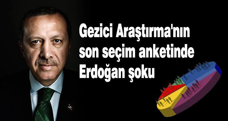 Gezici Araştırma'nın son seçim anketinde Erdoğan ve Ankara