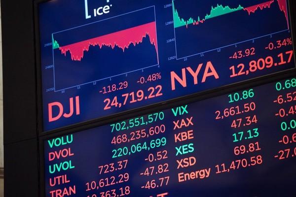 Akşam Bülteni: Piyasalar'da ne oldu?
